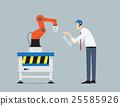 Factory Automation Concept 25585926