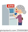 atm 自動櫃員機 女性 25600080