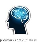 人物 大腦 頭腦 25600439