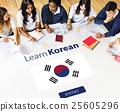 Learn Korean Language Online Education Concept 25605296