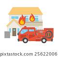 房屋 房子 住宅的 25622006
