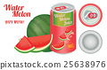 Water Melon Juice 25638976