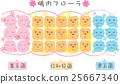 腸道菌群 25667340