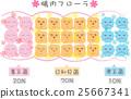腸道菌群 25667341