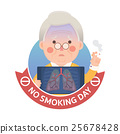 Smoking Lung Problem with No Smoking Day Sign 25678428