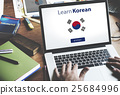 Learn Korean Language Online Education Concept 25684996