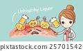 woman dentist with liquor 25701542
