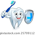 Sword and Shield Tooth Mascot 25709112