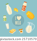 I love milk banner with dairy products 25710570