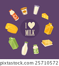I love milk banner with dairy products 25710572