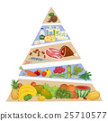 Food Pyramid Vector Concept in Flat Design 25710577