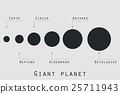 Giant planet  in original style. Planets and stars 25711943