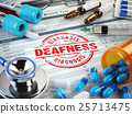 Deafness disease diagnosis.  25713475