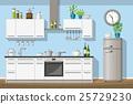 廚房 室內裝飾 儀器 25729230
