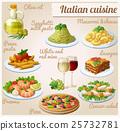 pasta, vector, dish 25732781