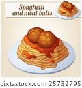 vector food dish 25732795