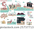 info graphic design of Singapore city 25737713