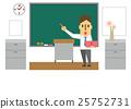 수업 [플랫 인간 시리즈] 25752731