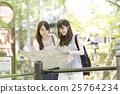 女性 地图 游览 25764234