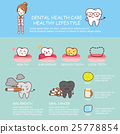 dental health care 25778854
