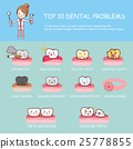 Dental health care infographic 25778855