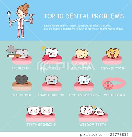 Dental health care infographic 25778855
