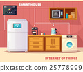 Internet Of Things Kitchen Retro Poster 25778999