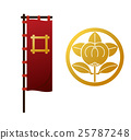 Ii Naomasa(Naoto Tiger)Sengoku Flop Flag Izutsu,Tachibana Crest Set 25787248