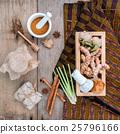 Natural Spa Ingredients herbal compress ball . 25796166