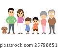 세 세대 가족 25798651
