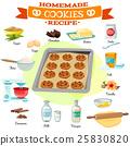 Baking Ingredients Recipe Illustration 25830820