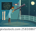Astronomer With Telescope Retro Cartoon Poster   25830867