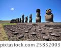 이스터 섬, 모아이, 칠레 25832003