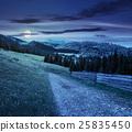 mountain, meadow, landscape 25835450
