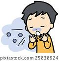 pneumonia 25838924