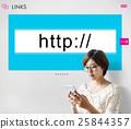 超文本传输协议 网络 互联网 25844357