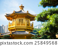 The golden pavilion and red bridge  25849568