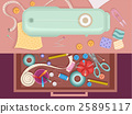 女装裁缝 缝纫 缝纫机 25895117