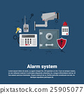 Alarm Thief Security Protection Insurance Web 25905077