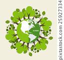 地球 土 绿色 25927334