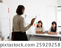 老師 教師 學習 25929258