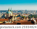Cityscape And St. Nicholas Church In Prague, Czech 25934824