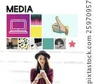 Social Media Blog Communication Chat Communication 25970957