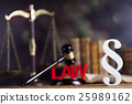Judges wooden gavel and paragraph 25989162