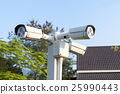CCTV or security camera.. 25990443