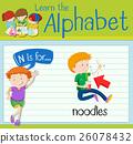 Flashcard letter N is for noodles 26078432