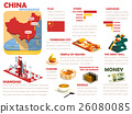 beautiful info graphic design of China 26080085