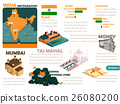 beautiful design info graphic of india 26080200