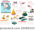 beautiful info graphic design of Thailand 26080203