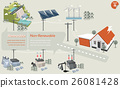 info graphics of power energy transmission system 26081428